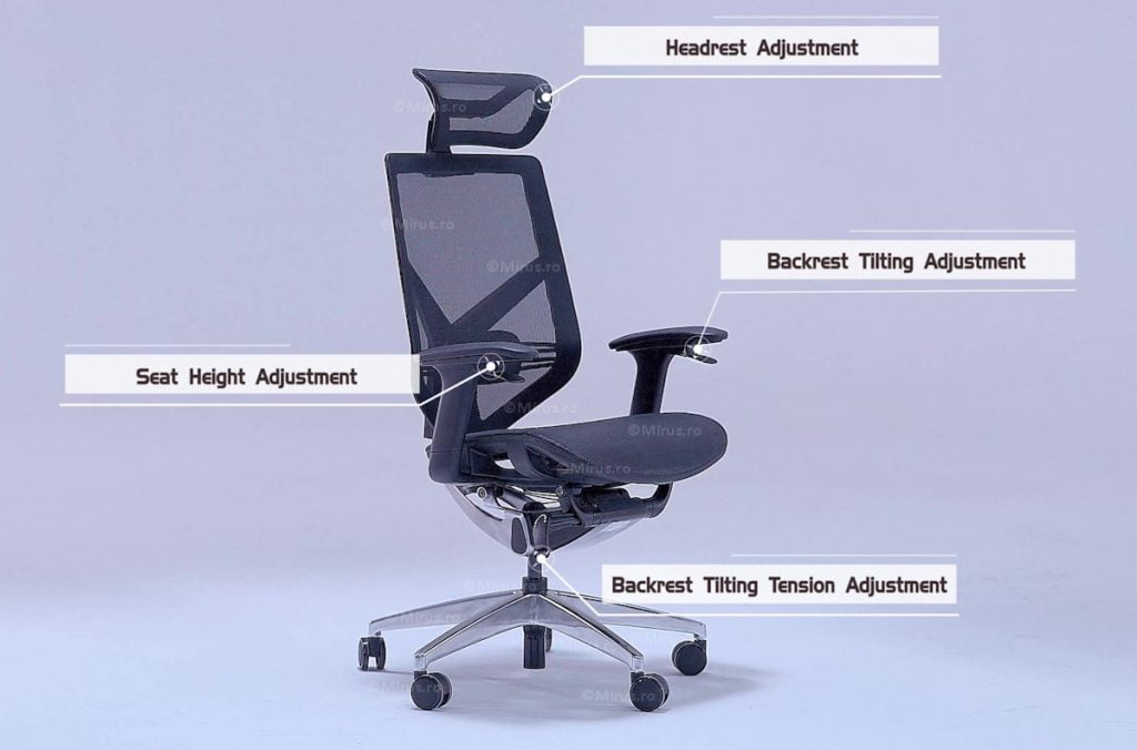 Scaun Ergonomic Tender Form