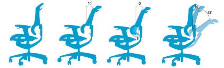 Scaun cu suport lombar și spătar cu unghi de înclinare