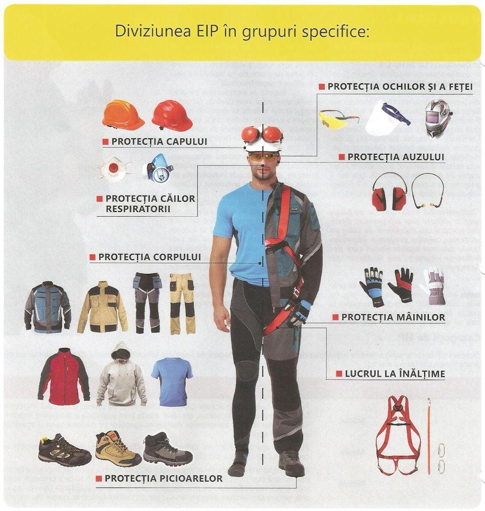 Cât de important este echipamentul individual de protecție în mediile de lucru cu diverși factori de risc 2