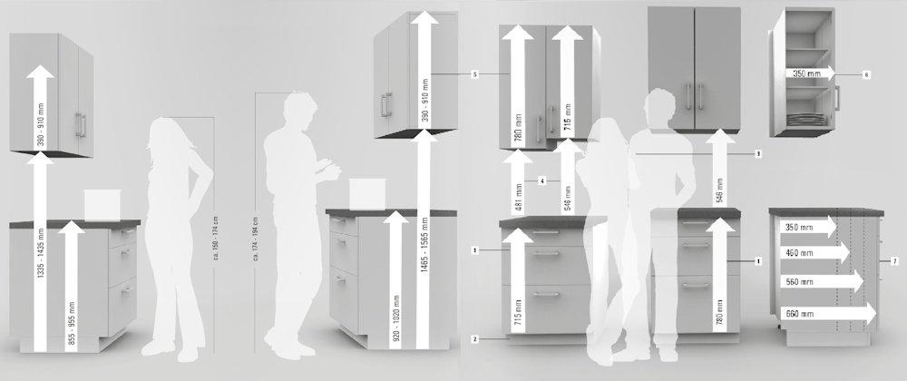 Ce avantaje îți oferă mobila la comandă în comparație cu cea standard 1