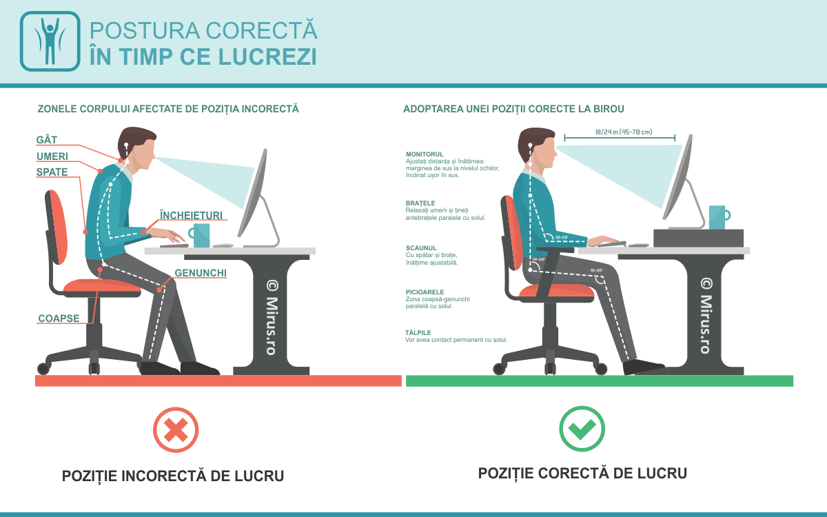 Postura corecta la birou